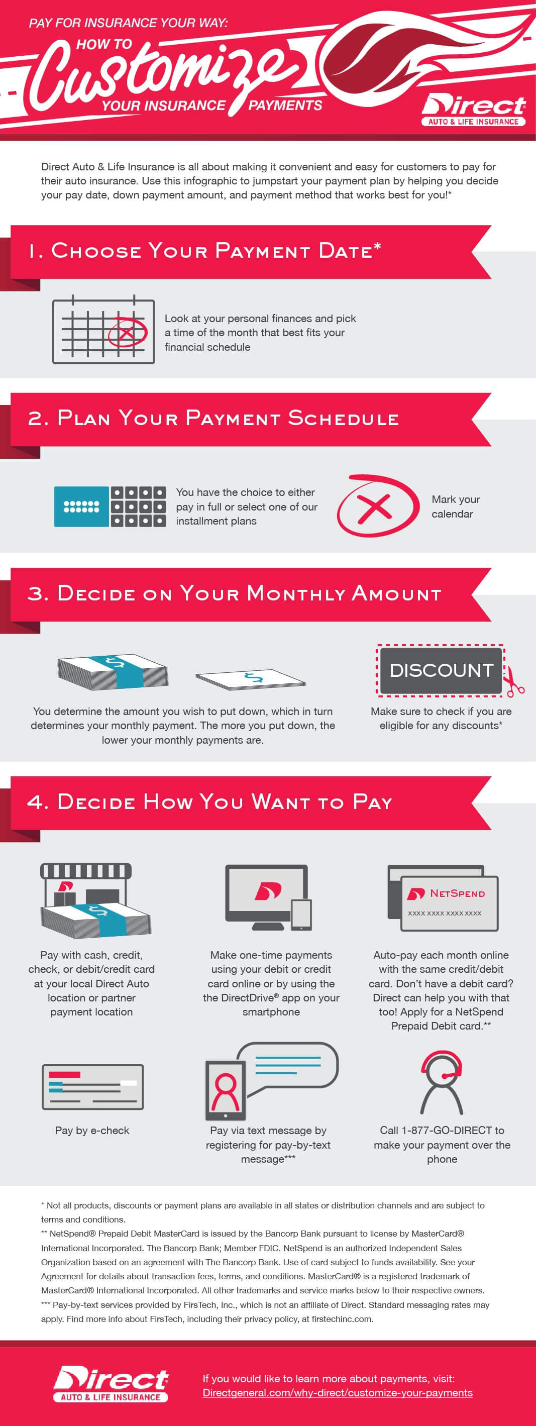 Customize Your Payment Infographic