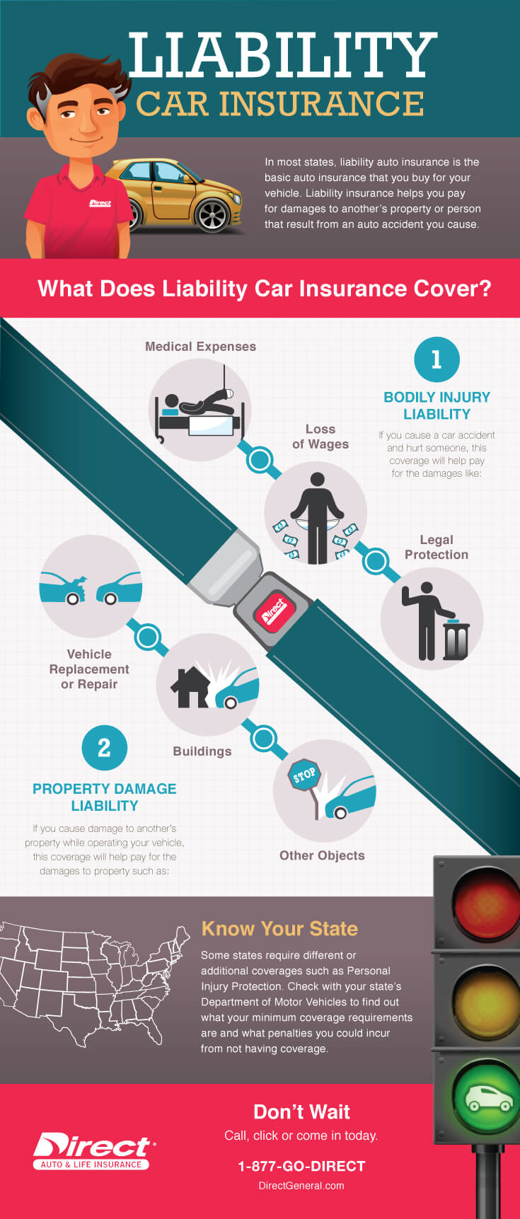 Liability Car Insurance Infographic