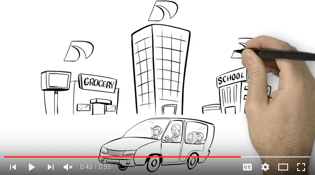 Hand drawing whiteboard images of different places where roadside assistance could come in handy