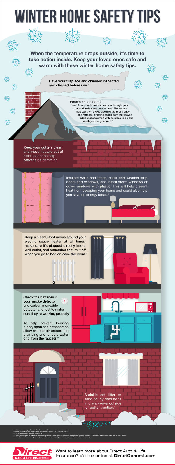 Winter Home Safety Tips Infographic