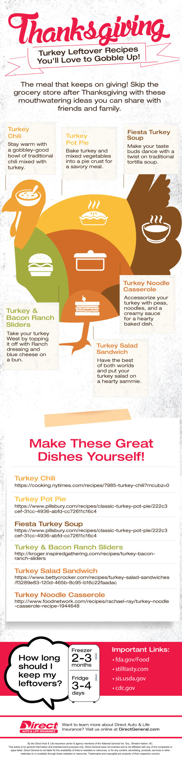 thanksgiving-infographic-turkey-leftover-recipes