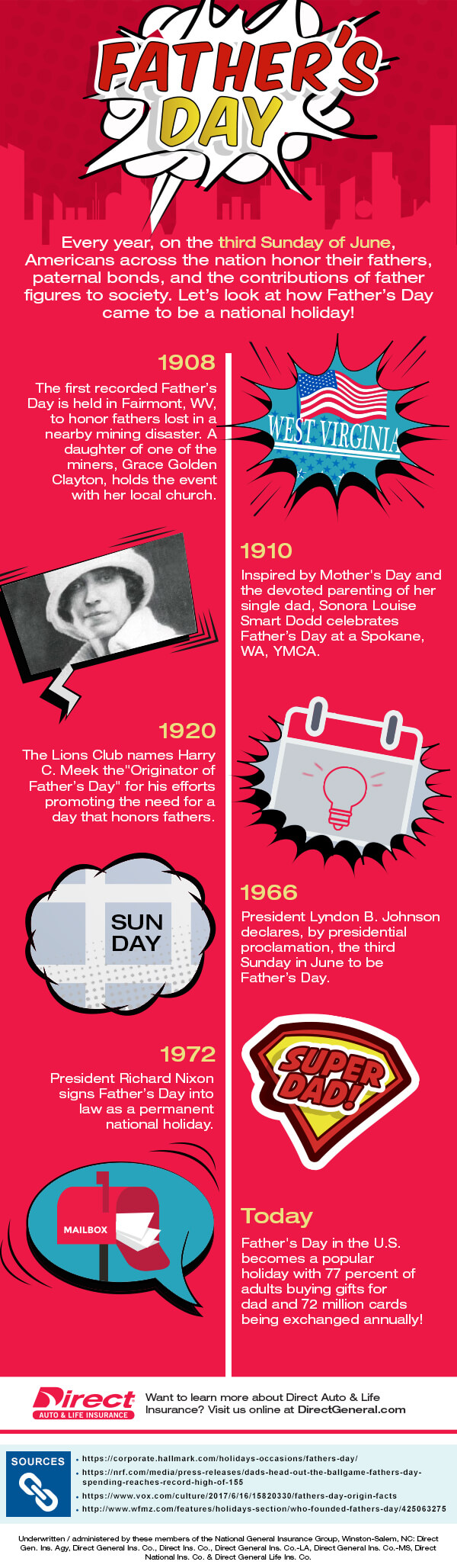 Father's Day historical timeline from 1908 to today in infographic format.