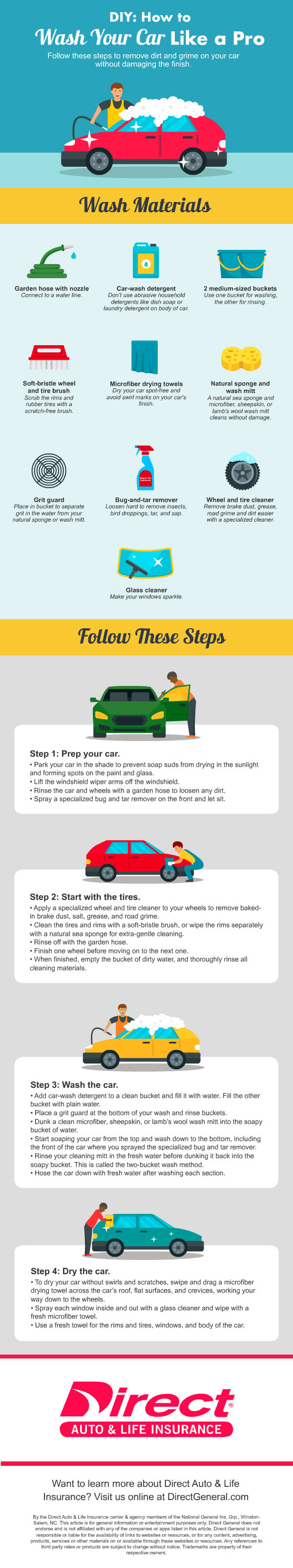 How to wash your car infographic step by step