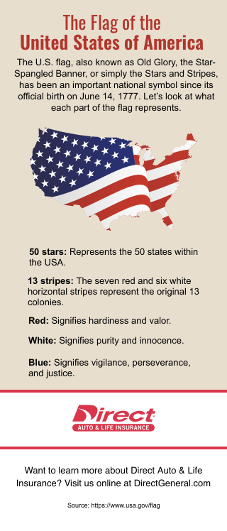Infographic of meaning of the stars and stripes and colors red, white and blue on the American, or U.S. flag.