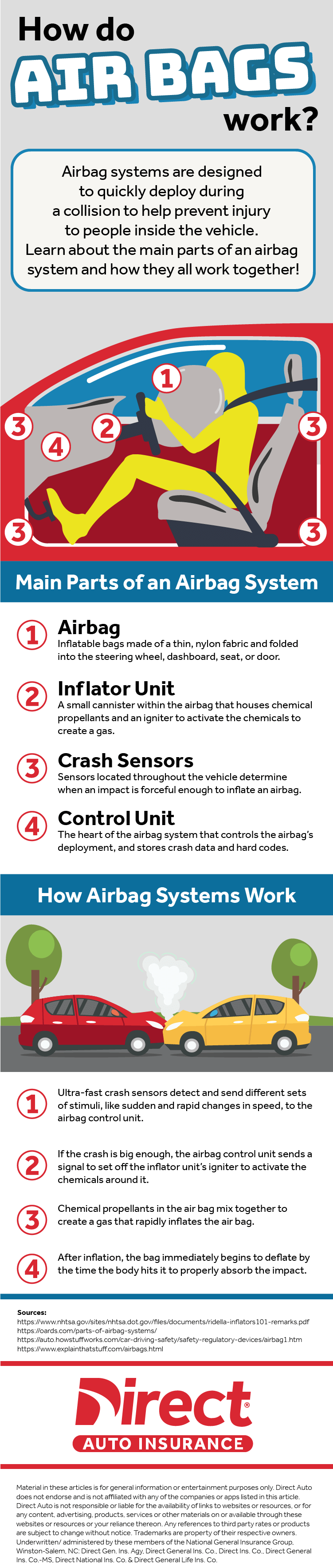 How do airbags work infographic