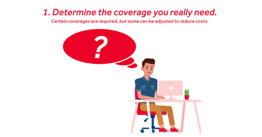 Determine the insurance coverage you really need.